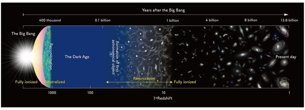 ALMA obserwuje tlen w galaktyce z początków Wszechświata