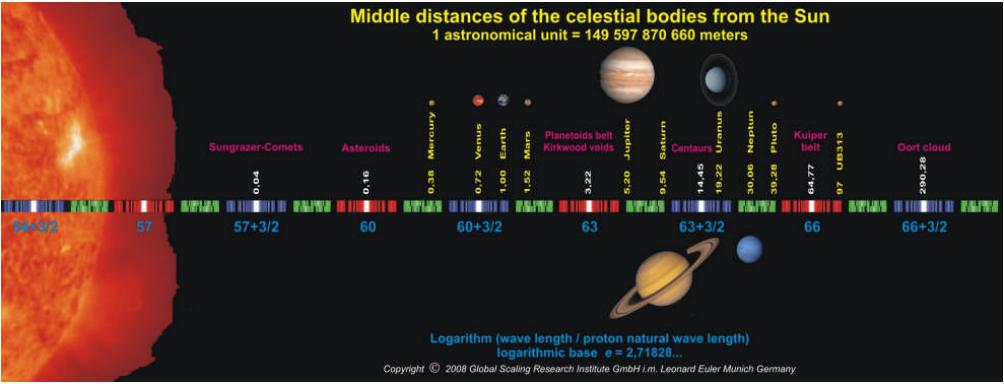 Skala odległości we Wszechświecie - dr Tomasz Ściężor