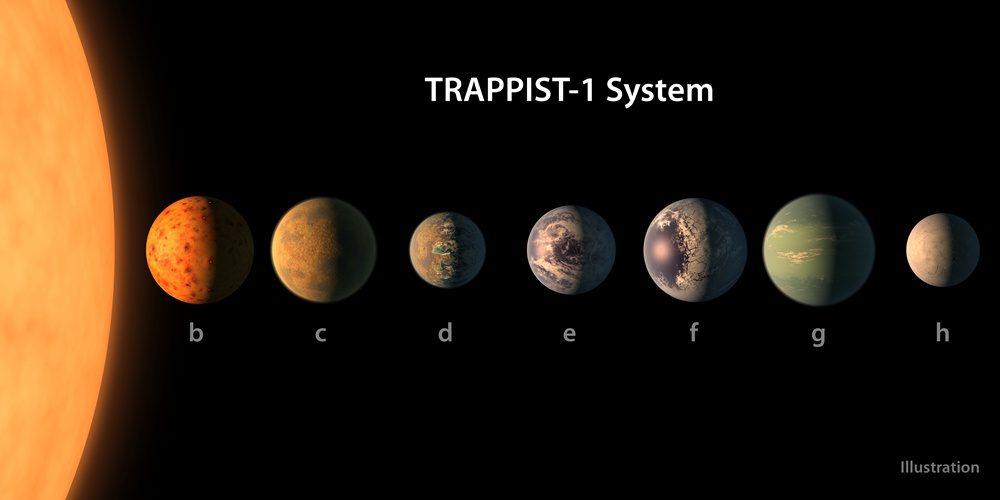 Astronomia pod strzechy – odcinek II