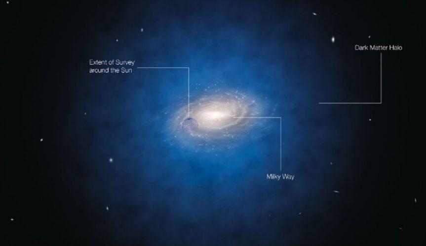 Galaktyki spiralne, a ciemna materia niebarionowa