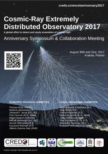 Rocznicowe seminarium CREDO w Instytucie Fizyki Jądrowej w Krakowie, 30-31.08.2017