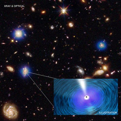 Supermasywne czarne dziury przerastają swoje galaktyki