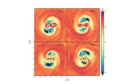Model supermasywnej czarnej dziury przewiduje charakterystyczne sygnały świetlne