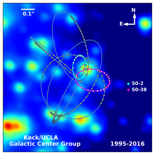 Gwiazda S0-2 nie ma towarzysza i jest gotowa na wielki test OTW Einsteina