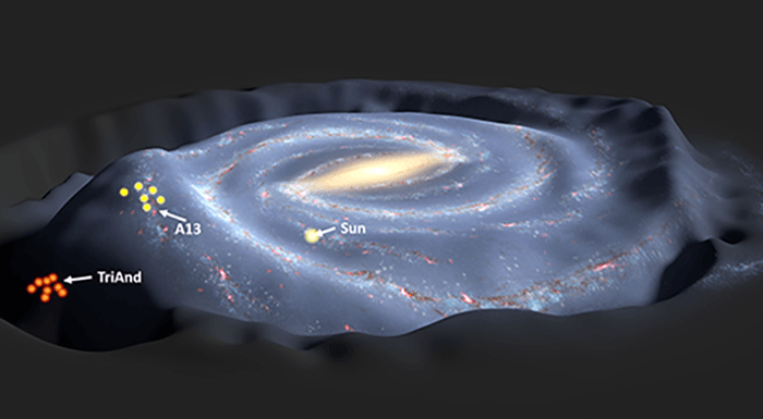 Gwiazdy wokół Drogi Mlecznej: kosmiczni najeźdźcy czy ofiary ewolucji galaktycznej?