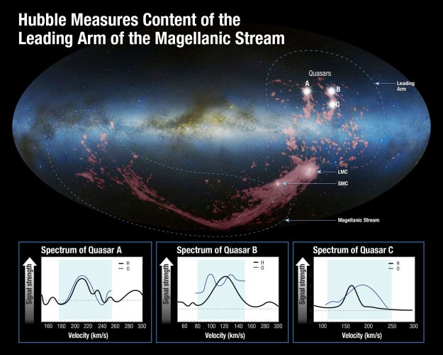 """Hubble rozwiązuje kosmiczny """"kryminał"""""""
