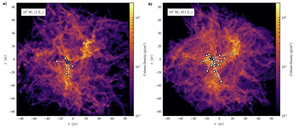 Przepis na gromady gwiazd