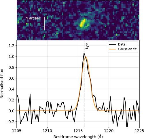Gemini potwierdza zaobserwowanie najodleglejszej radiogalaktyki
