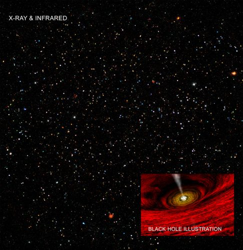 Znajdując czarne dziury o masach pośrednich
