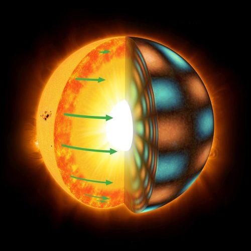Nowy zwrot w rotacji gwiazd