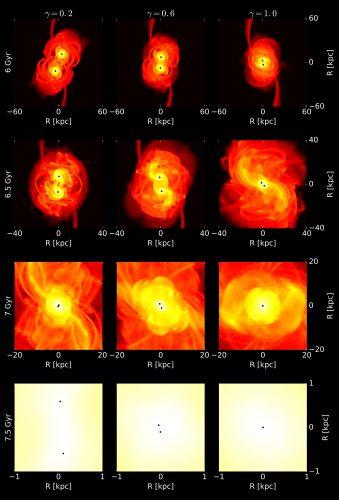Fale grawitacyjne mogą rzucać światło na ciemną materię