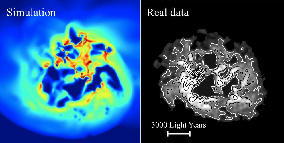 Ciemna materia w ruchu