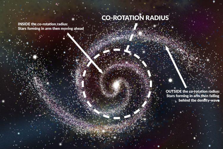 Badania pochodzenia struktury spiralnej w galaktykach dyskowych