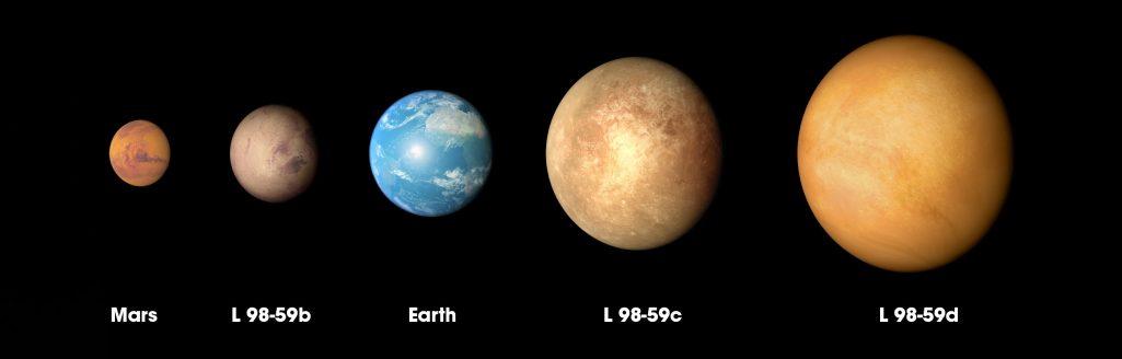 TESS znajduje najmniejszą jak dotąd swoją planetę