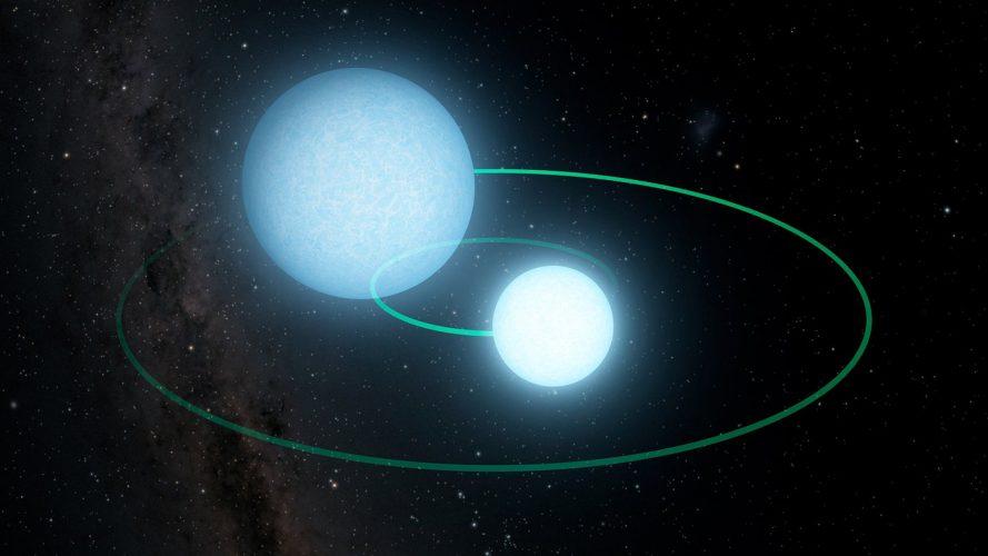 Znaleziono najszybszy podwójny układ zaćmieniowy, cenny cel dla badań fal grawitacyjnych