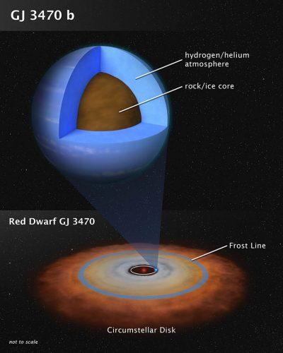 Teleskopy kosmiczne ukazują atmosferę planety średnich rozmiarów