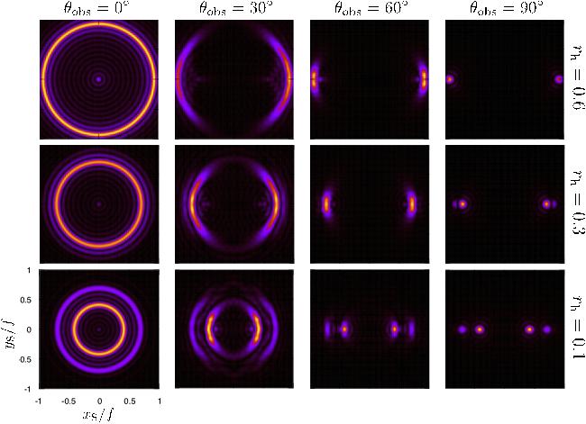 Hologramy czarnej dziury