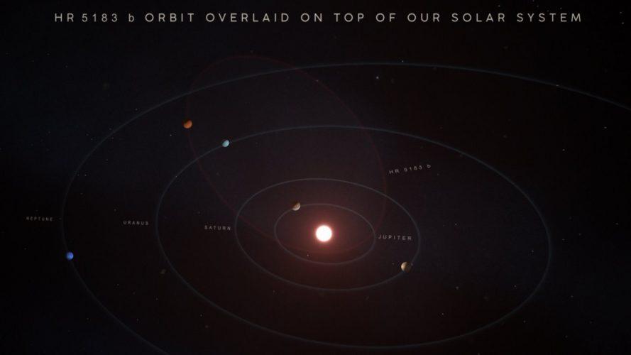 Odkryto olbrzymią planetę na bardzo wydłużonej orbicie wokół jej gwiazdy