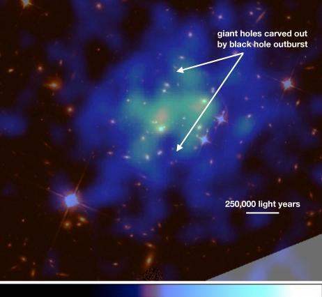 Gwałtowny wybuch czarnej dziury daje nowy wgląd w ewolucję gromady galaktyk