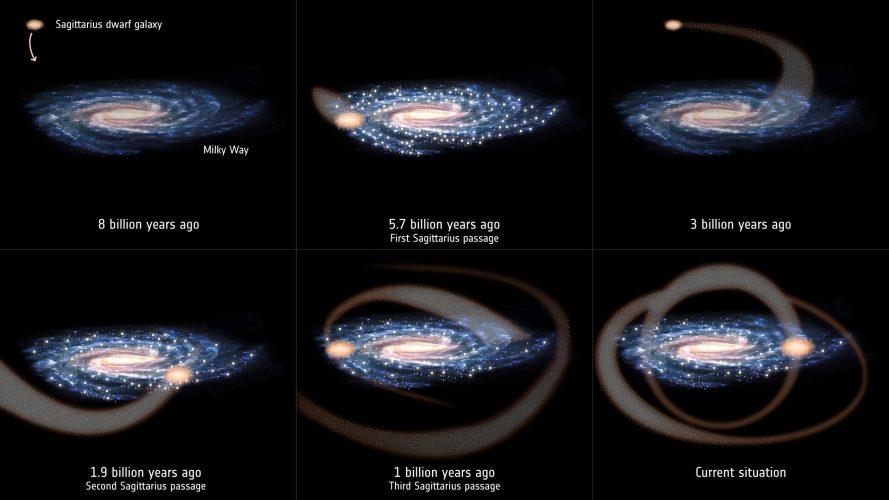 Galaktyczna kraksa mogła zainicjować powstanie Układu Słonecznego