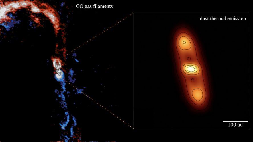 Dysk protoplanetarny wciąż zasilany przez macierzysty obłok