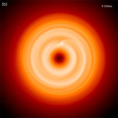 Szybko tworzące się olbrzymy mogą zakłócić spiralne dyski protoplanetarne
