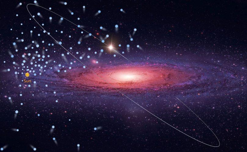 Astronomowie odkrywają 591 gwiazd o dużej prędkości