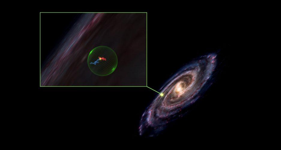 Obserwowanie procesów gwiazdotwórczych pod nowym kątem